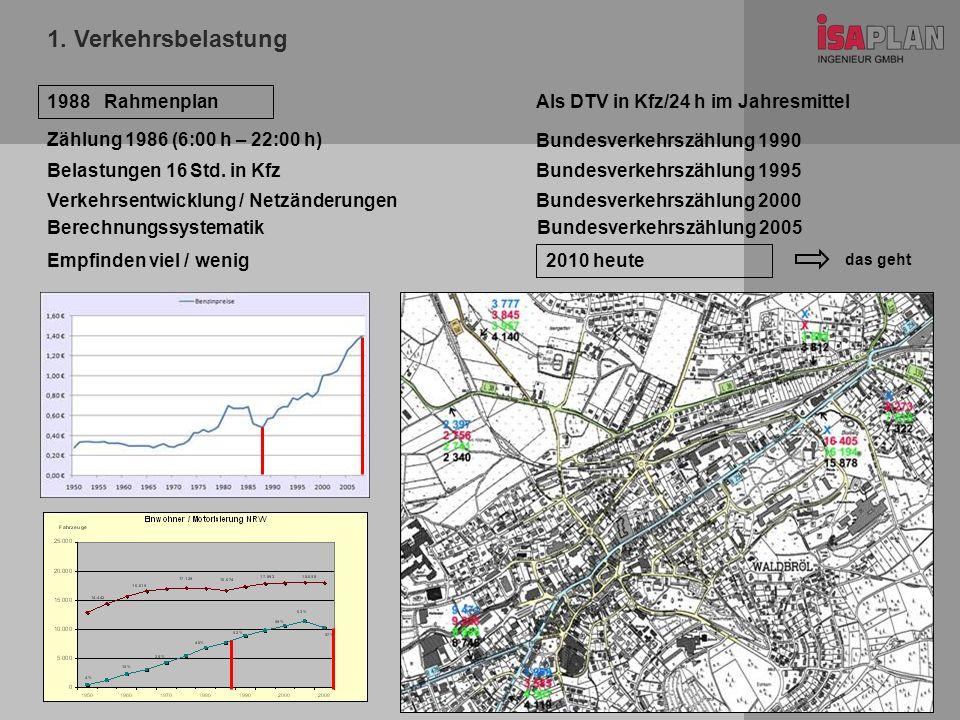 1. Verkehrsbelastung 1988 Rahmenplan Zählung 1986 (6:00 h – 22:00 h) Belastungen 16 Std. in Kfz Verkehrsentwicklung / Netzänderungen Berechnungssystem