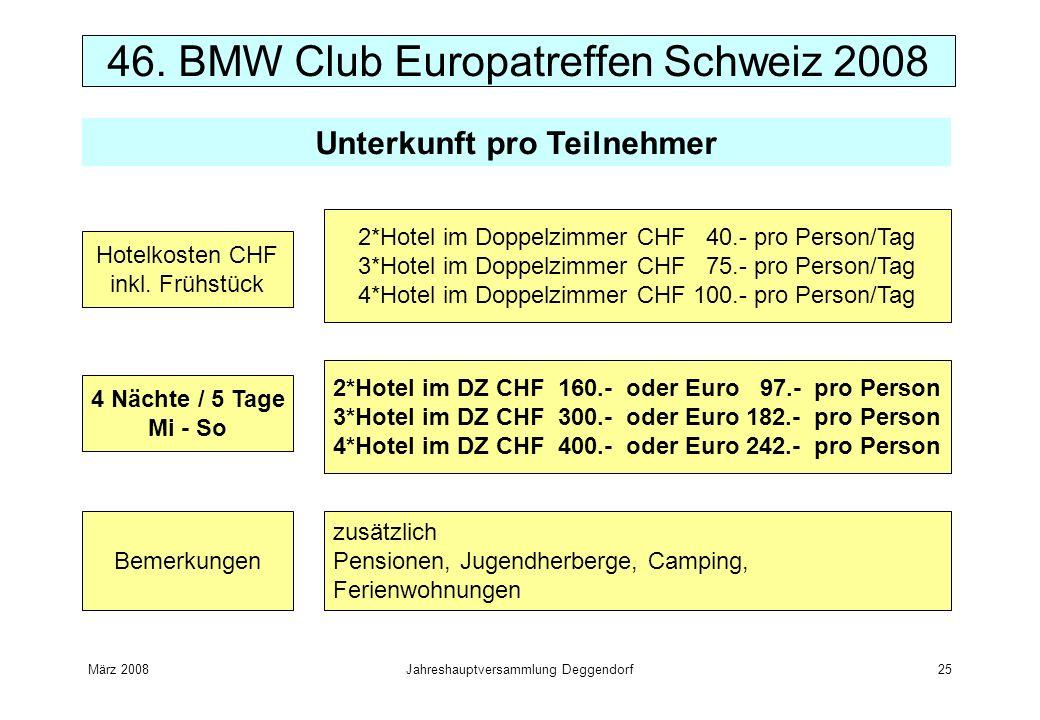 März 2008Jahreshauptversammlung Deggendorf25 Hotelkosten CHF inkl.