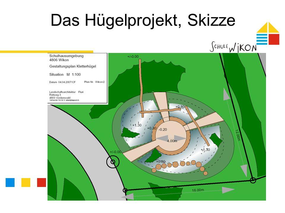 Das Hügelprojekt, Skizze