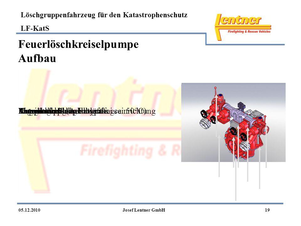 Löschgruppenfahrzeug für den Katastrophenschutz LF-KatS 1905.12.2010Josef Lentner GmbH Feuerlöschkreiselpumpe Aufbau PumpengehäuseThermoventil (Auslös