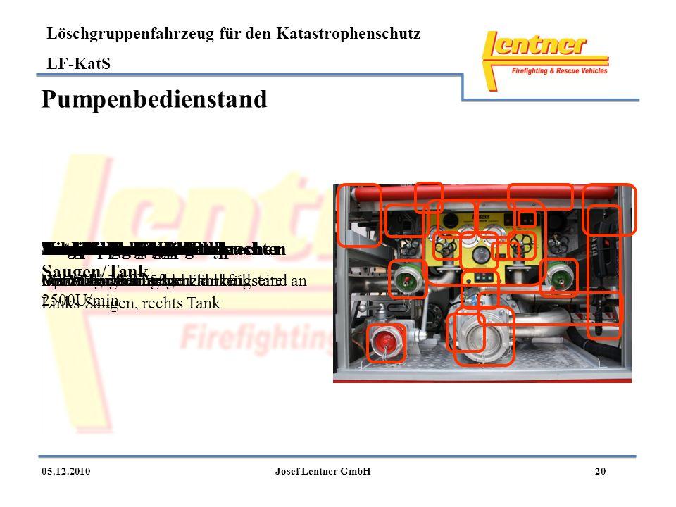 Löschgruppenfahrzeug für den Katastrophenschutz LF-KatS 2005.12.2010Josef Lentner GmbH Pumpenbedienstand Pumpenausgangsdruck Bis 17 bar Schließdruck P