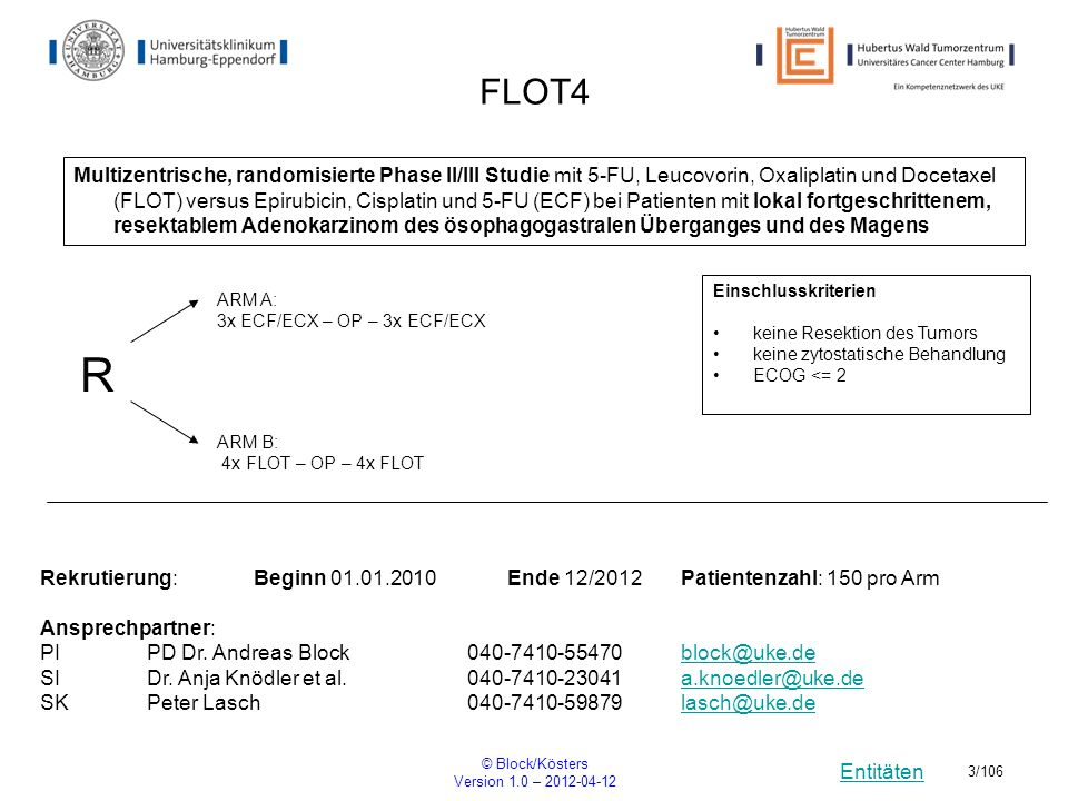 Entitäten © Block/Kösters Version 1.0 – 2012-04-12 84/106 Valor A Phase 3, Randomized, Controlled, Double-Blind, Multinational Clinical Study of the Efficacy an Safety of Vosaroxin and Cytarabine Versus Placebo and Cytarabine in Patients With First Relapsed or Refractory Acute Myeloid Leukemia (VALOR) R Rekrutierung: Beginn15.01.2010Ende offenPatientenzahl: ca.