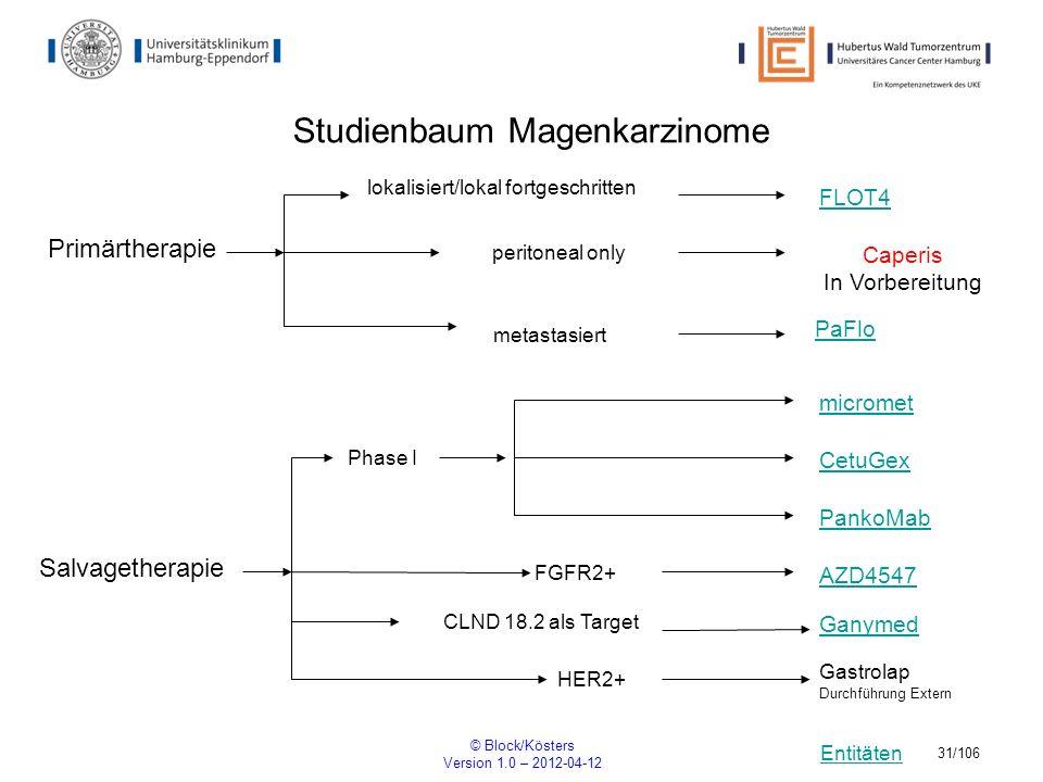 Entitäten © Block/Kösters Version 1.0 – 2012-04-12 31/106 Studienbaum Magenkarzinome FLOT4 Primärtherapie lokalisiert/lokal fortgeschritten metastasie