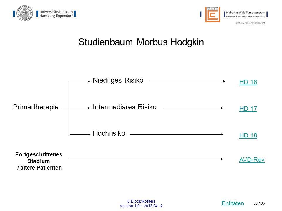 Entitäten © Block/Kösters Version 1.0 – 2012-04-12 39/106 Studienbaum Morbus Hodgkin HD 16 Niedriges Risiko HD 17 Intermediäres Risiko HD 18 Hochrisik
