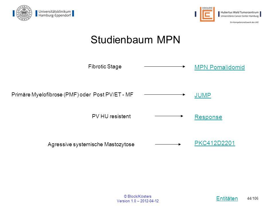Entitäten © Block/Kösters Version 1.0 – 2012-04-12 44/106 Studienbaum MPN MPN Pomalidomid Primäre Myelofibrose (PMF) oder Post PV/ET - MF JUMP PV HU r