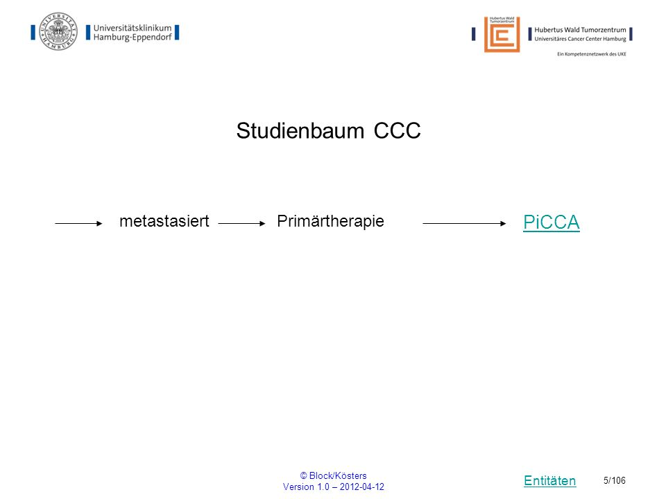 Entitäten © Block/Kösters Version 1.0 – 2012-04-12 56/106 HERALD Clinical study protocol: Randomized, placebo-controlled, double-blind phase 1b/2 study of U3-1287 (AMG 888)in combination with erlotinib in EGFR treatment naive subjects with advanced non- small-cell lung cancer (NSCLC) who have progressed on at least one prior chemotherapy R Rekrutierung: Beginn15.11.2011Ende Patientenzahl: ca.