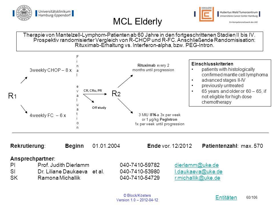 Entitäten © Block/Kösters Version 1.0 – 2012-04-12 60/106 MCL Elderly Therapie von Mantelzell-Lymphom-Patienten ab 60 Jahre in den fortgeschrittenen S