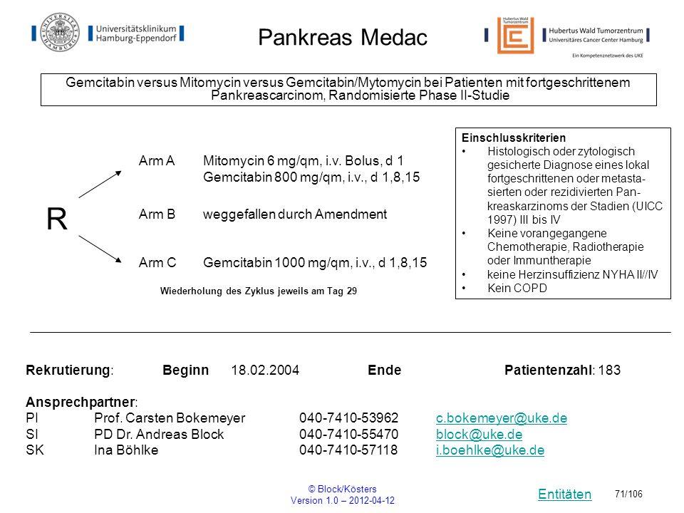 Entitäten © Block/Kösters Version 1.0 – 2012-04-12 71/106 Pankreas Medac Gemcitabin versus Mitomycin versus Gemcitabin/Mytomycin bei Patienten mit for