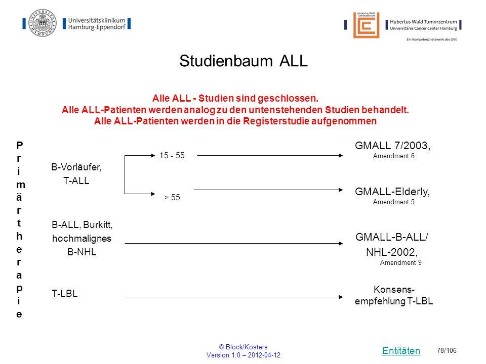 Entitäten © Block/Kösters Version 1.0 – 2012-04-12 78/106 Studienbaum ALL Alle ALL - Studien sind geschlossen. Alle ALL-Patienten werden analog zu den