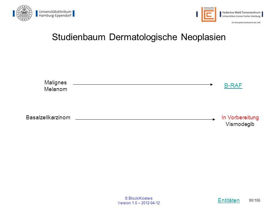 Entitäten © Block/Kösters Version 1.0 – 2012-04-12 90/106 Studienbaum Dermatologische Neoplasien Malignes Melanom B-RAF BasalzellkarzinomIn Vorbereitu