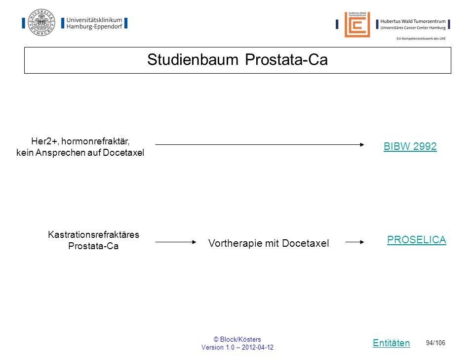 Entitäten © Block/Kösters Version 1.0 – 2012-04-12 94/106 Studienbaum Prostata-Ca Her2+, hormonrefraktär, kein Ansprechen auf Docetaxel BIBW 2992 Kast