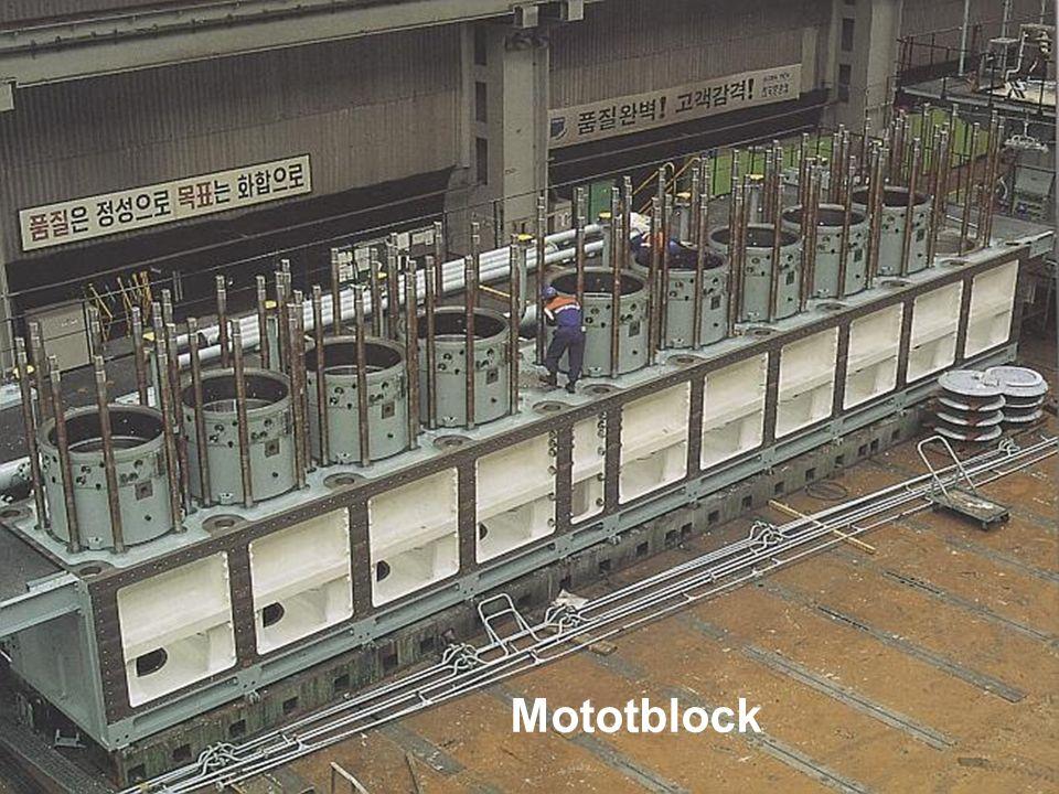 Mototblock
