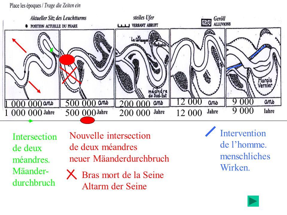1 000 000 500 000 200 000 12 000 9 000 Intersection de deux méandres. Mäander- durchbruch Nouvelle intersection de deux méandres neuer Mäanderdurchbru