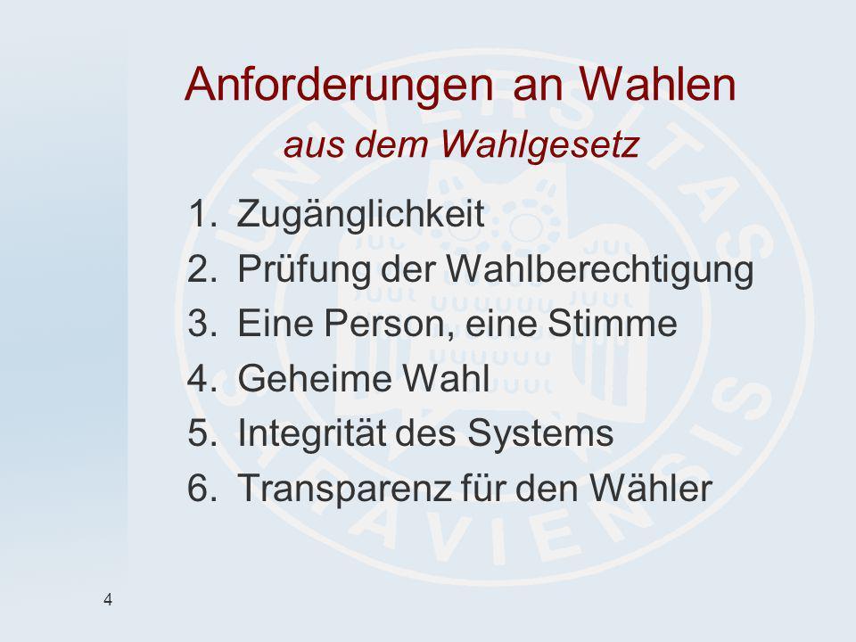 4 Anforderungen an Wahlen aus dem Wahlgesetz 1.Zugänglichkeit 2.Prüfung der Wahlberechtigung 3.Eine Person, eine Stimme 4.Geheime Wahl 5.Integrität de