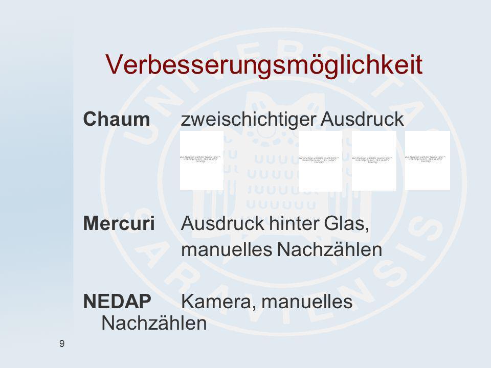 9 Verbesserungsmöglichkeit Chaumzweischichtiger Ausdruck Mercuri Ausdruck hinter Glas, manuelles Nachzählen NEDAP Kamera, manuelles Nachzählen