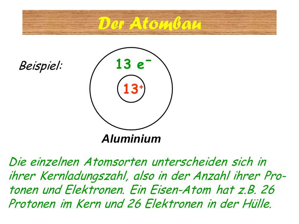 Der Atombau 13 + Beispiel: 13 eˉ Aluminium Die einzelnen Atomsorten unterscheiden sich in ihrer Kernladungszahl, also in der Anzahl ihrer Pro- tonen und Elektronen.