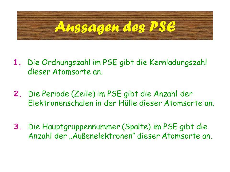 Aussagen des PSE 1.Die Ordnungszahl im PSE gibt die Kernladungszahl dieser Atomsorte an.