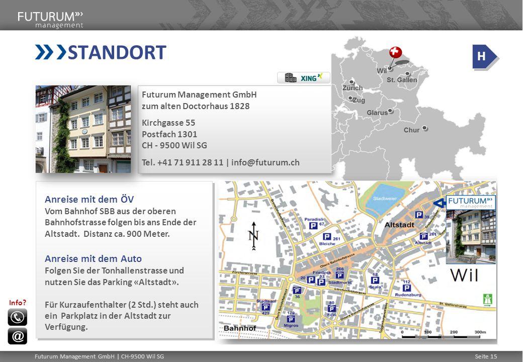 Futurum Management GmbH | CH-9500 Wil SGSeite 15 STANDORT Futurum Management GmbH zum alten Doctorhaus 1828 Kirchgasse 55 Postfach 1301 CH - 9500 Wil