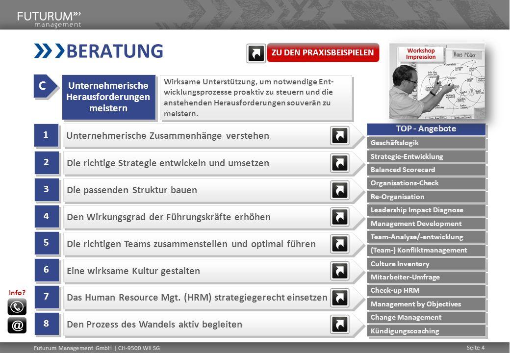 Futurum Management GmbH | CH-9500 Wil SG Seite 4 BERATUNG 2 2 Die richtige Strategie entwickeln und umsetzen 3 3 Die passenden Struktur bauen 4 4 Den