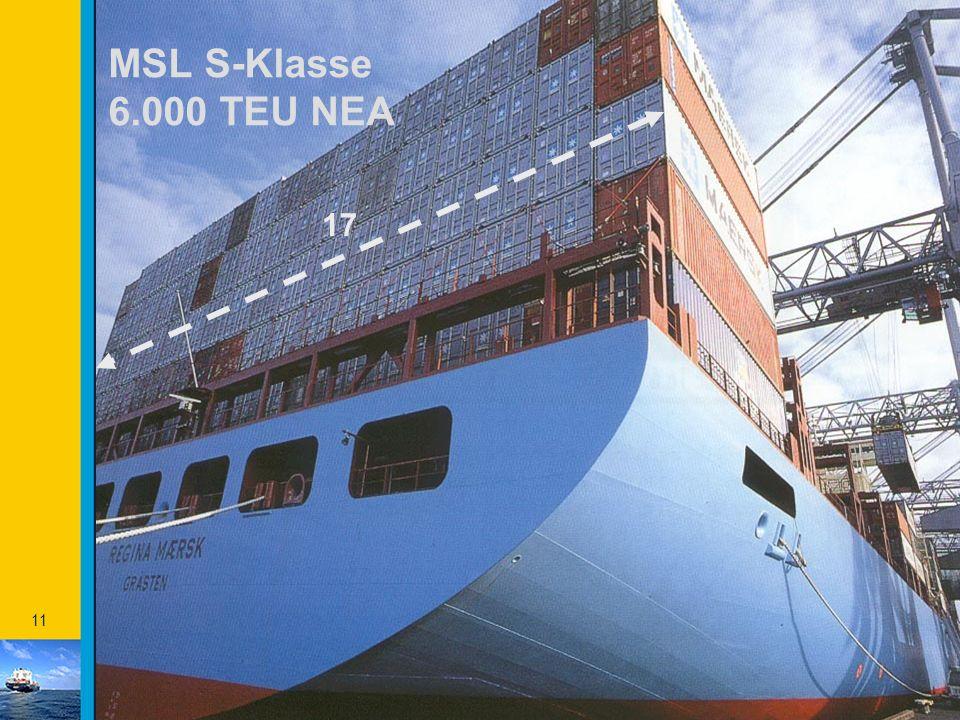 10 Vergleich Containerschiffe anhand der Querschnitte OVER-PANAMAX (4.300TEU) PANAMAX (3.000TEU) OVER-PANAMAX (5.300TEU) 32.239.639.4 3 tiers 8 tiers