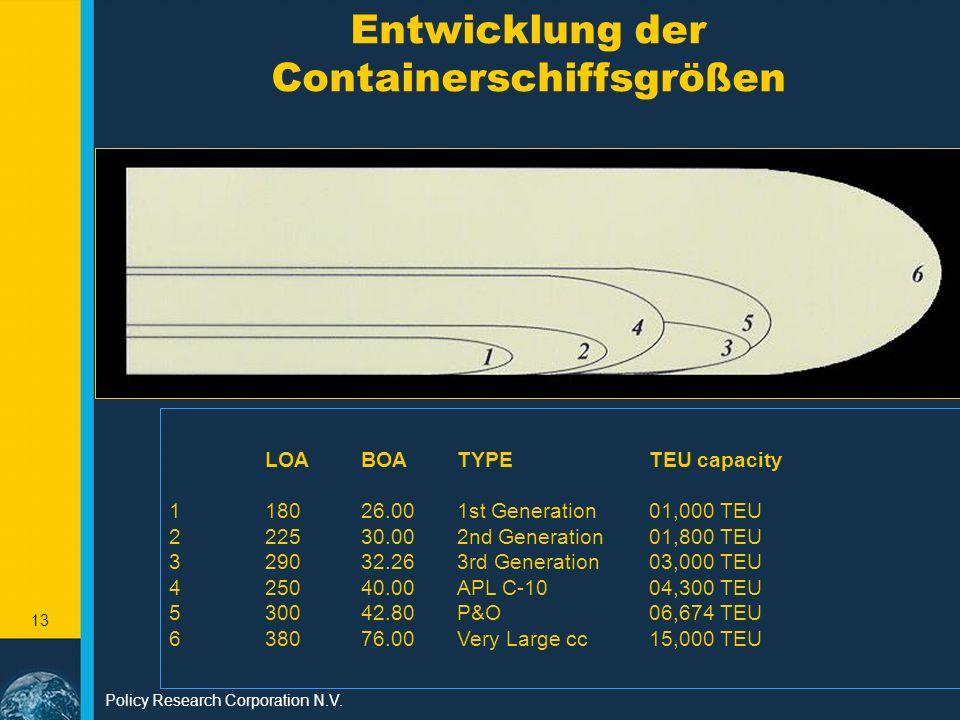 12 Hamburg Express - 7.400 TEU z.Zt. Größtes Containerschif f der Welt