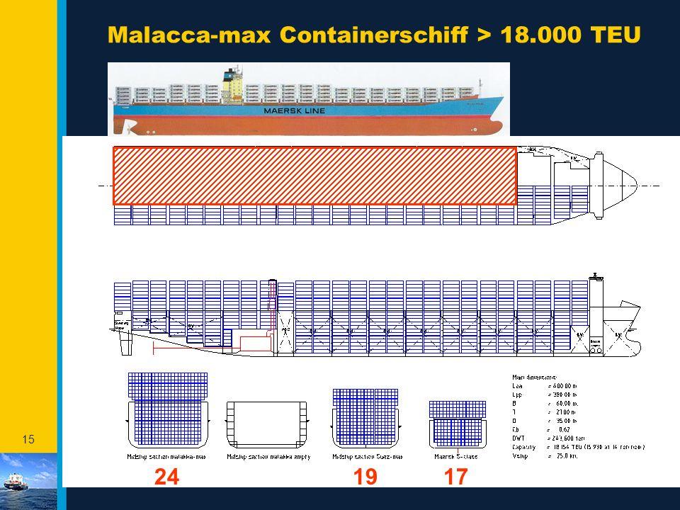 14 Strait of Malacca
