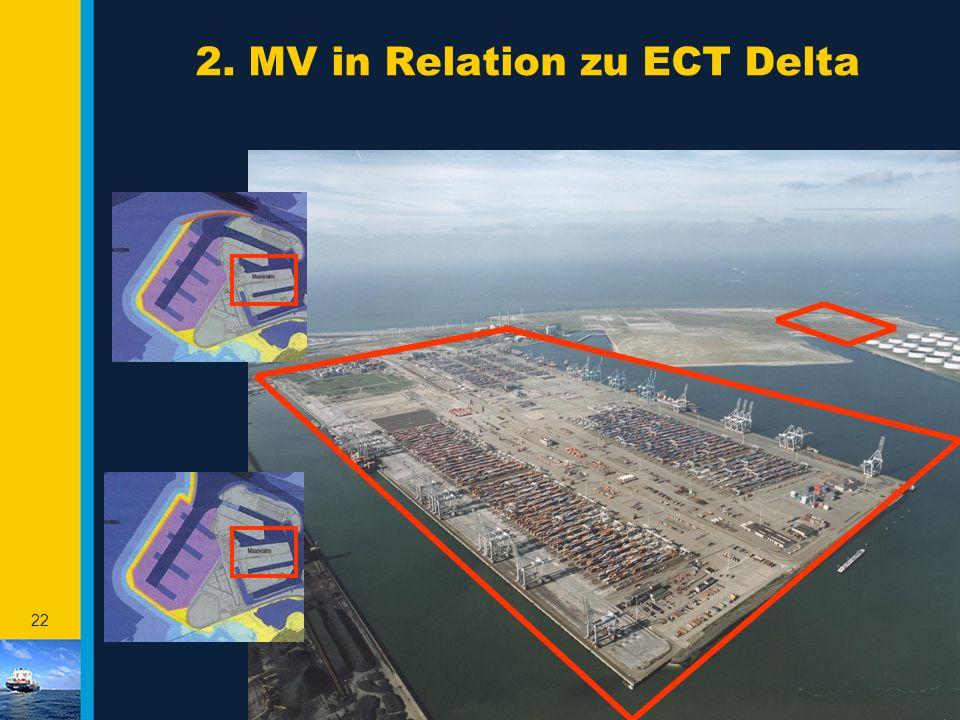 21 2. Maasvlakte - 500 Ha - 2006+