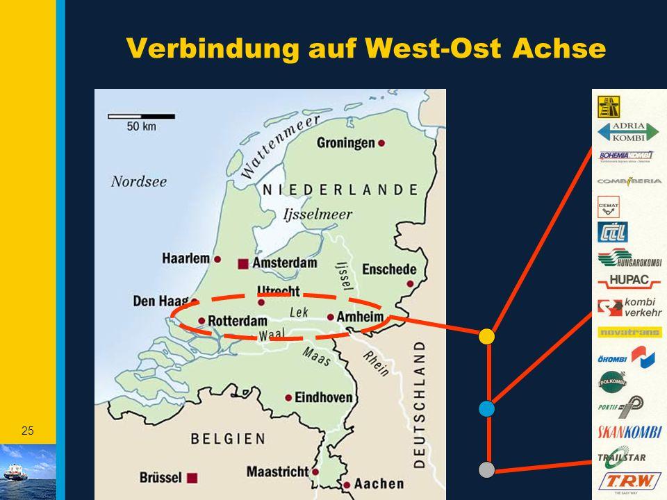 24 Neue Bahntrasse Betuwelijn Lkw nach wievor dominierend…. Infrastruktur für die Bahn auf der Transitachse wird verstärkt.