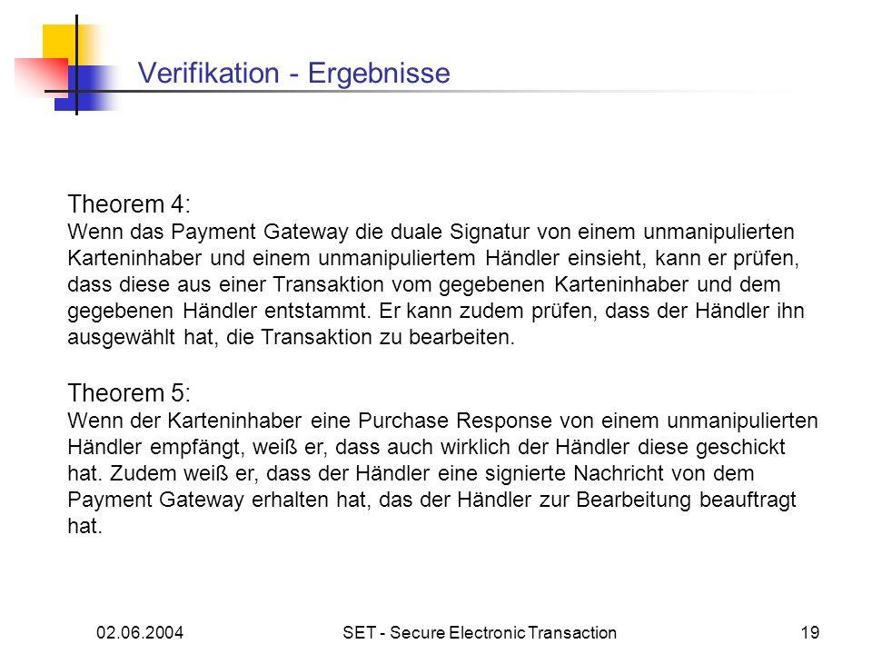 02.06.2004SET - Secure Electronic Transaction19 Verifikation - Ergebnisse Theorem 4: Wenn das Payment Gateway die duale Signatur von einem unmanipulierten Karteninhaber und einem unmanipuliertem Händler einsieht, kann er prüfen, dass diese aus einer Transaktion vom gegebenen Karteninhaber und dem gegebenen Händler entstammt.