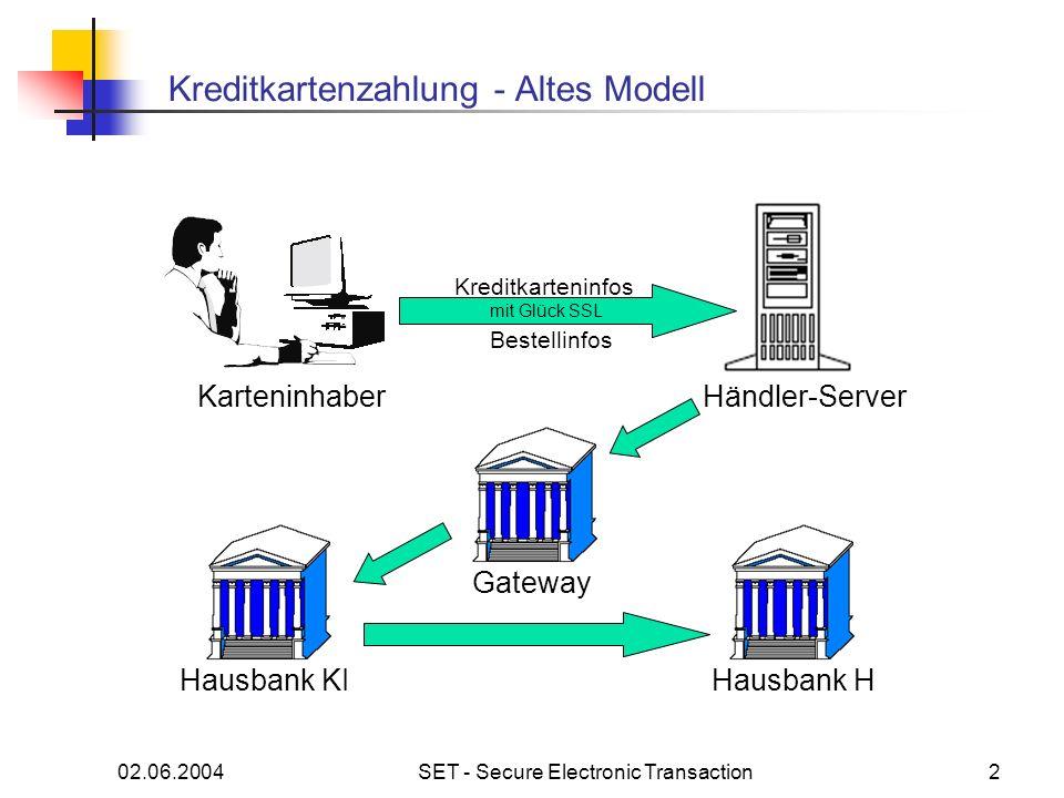 02.06.2004SET - Secure Electronic Transaction3 Verwendete Verschlüsselungstechniken Symmetrische Verschlüsselung in Form von DES (56 Bit) Asymmetrische Verschlüsselung in Form von RSA (1024 Bit bzw.