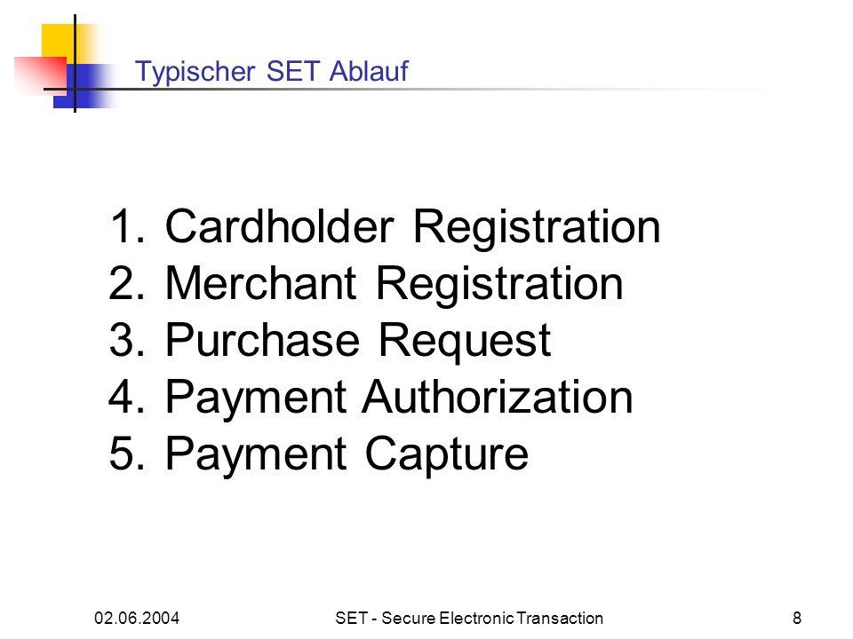02.06.2004SET - Secure Electronic Transaction9 Cardholder Registration