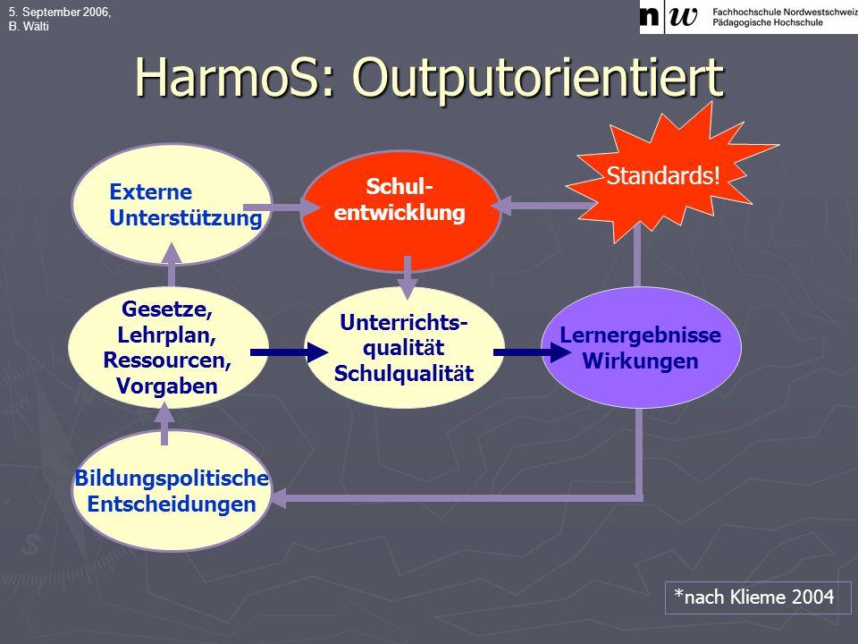 5. September 2006, B. Wälti HarmoS: Outputorientiert *nach Klieme 2004 Gesetze, Lehrplan, Ressourcen, Vorgaben Unterrichts- qualit ä t Schulqualit ä t