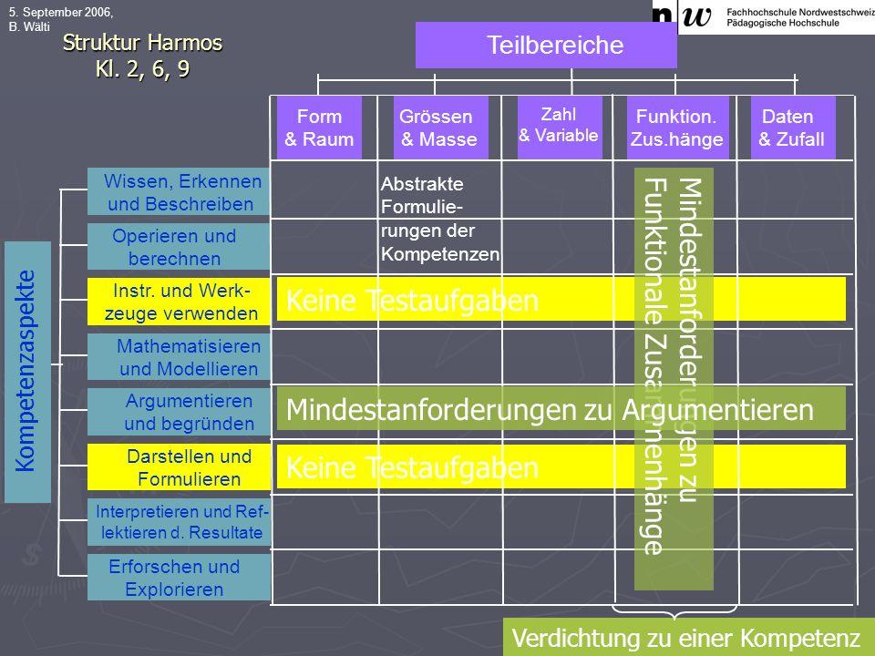 5. September 2006, B. Wälti Wissen, Erkennen und Beschreiben Operieren und berechnen Instr.