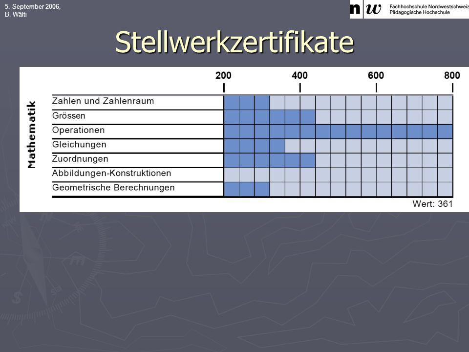 5. September 2006, B. Wälti Stellwerkzertifikate Schlechtes Vorstellungsvermögen bezüglich Zahlen, Grössen, ebenen und räumlichen Figuren 27 Aufgaben(