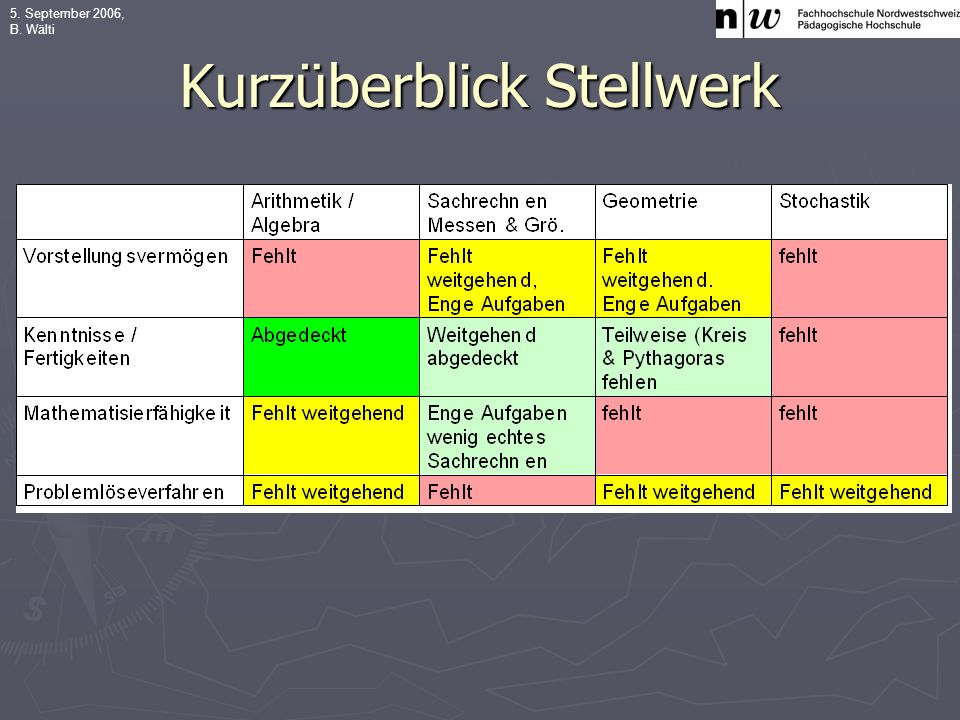 5. September 2006, B. Wälti Kurzüberblick Stellwerk