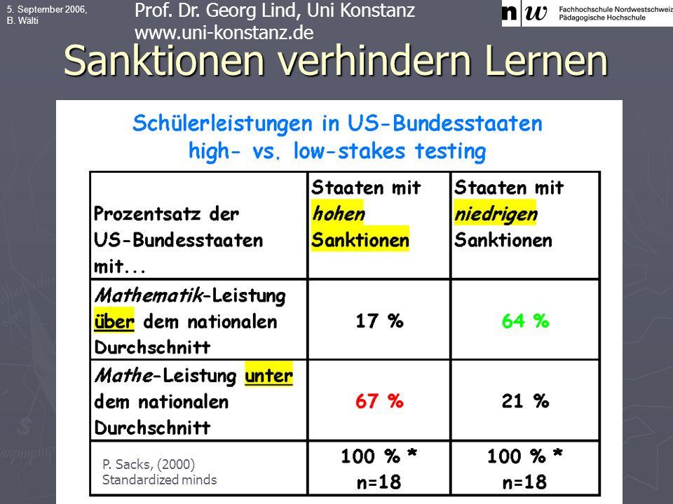 5. September 2006, B. Wälti Sanktionen verhindern Lernen Prof. Dr. Georg Lind, Uni Konstanz www.uni-konstanz.de P. Sacks, (2000) Standardized minds