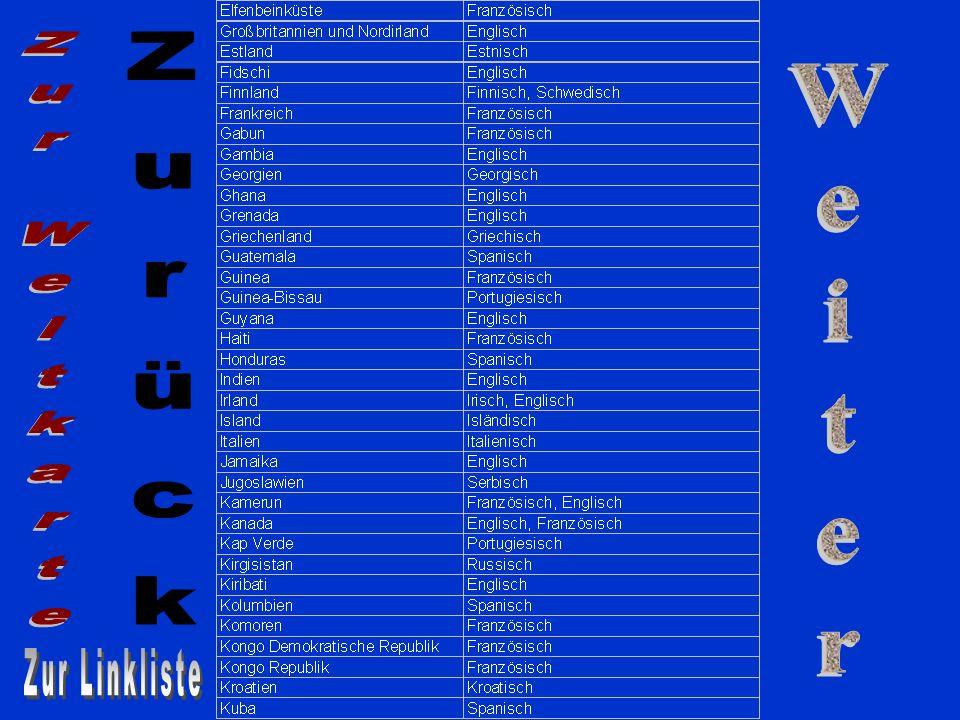 Gabun Einwohner: 1 237 000 Amtssprache: Französisch ZurückZurück WeiterWeiter Präsentation beenden