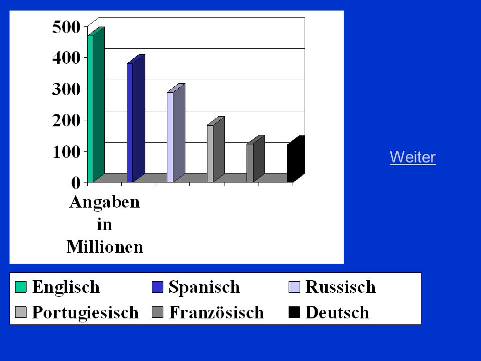 Kolumbien Einwohner: 42 299 000 Amtssprache: Spanisch ZurückZurück WeiterWeiter Präsentation beenden