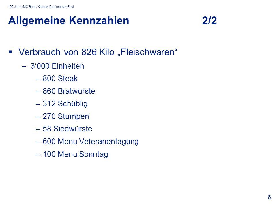 100 Jahre MG Berg / Kleines Dorf grosses Fest 6 Allgemeine Kennzahlen2/2 Verbrauch von 826 Kilo Fleischwaren –3000 Einheiten –800 Steak –860 Bratwürste –312 Schüblig –270 Stumpen –58 Siedwürste –600 Menu Veteranentagung –100 Menu Sonntag