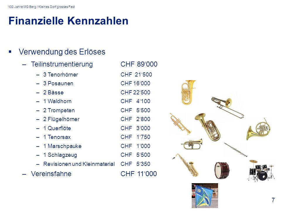 100 Jahre MG Berg / Kleines Dorf grosses Fest 7 Finanzielle Kennzahlen Verwendung des Erlöses –Teilinstrumentierung CHF 89000 –3 TenorhörnerCHF 21500