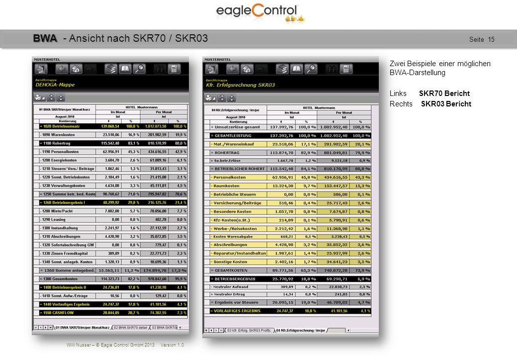 Willi Nusser – © Eagle Control GmbH 2013 Version 1.0 Seite 15 BWA BWA - Ansicht nach SKR70 / SKR03 Zwei Beispiele einer möglichen BWA-Darstellung Links SKR70 Bericht Rechts SKR03 Bericht