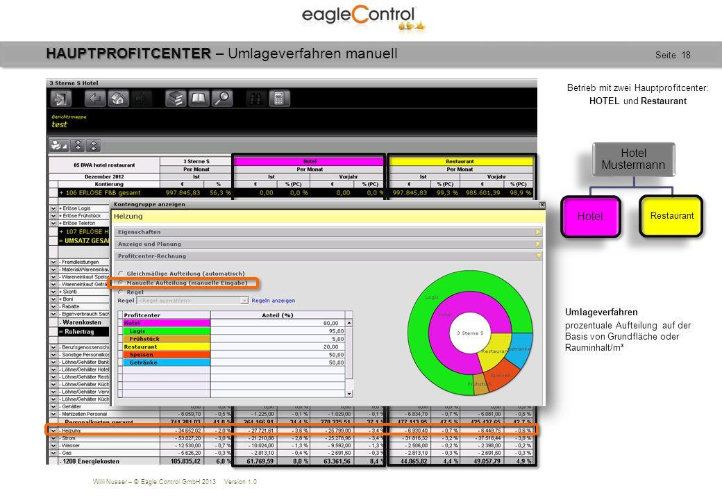 Willi Nusser – © Eagle Control GmbH 2013 Version 1.0 Seite 18 HAUPTPROFITCENTER HAUPTPROFITCENTER – Umlageverfahren manuell Betrieb mit zwei Hauptprof