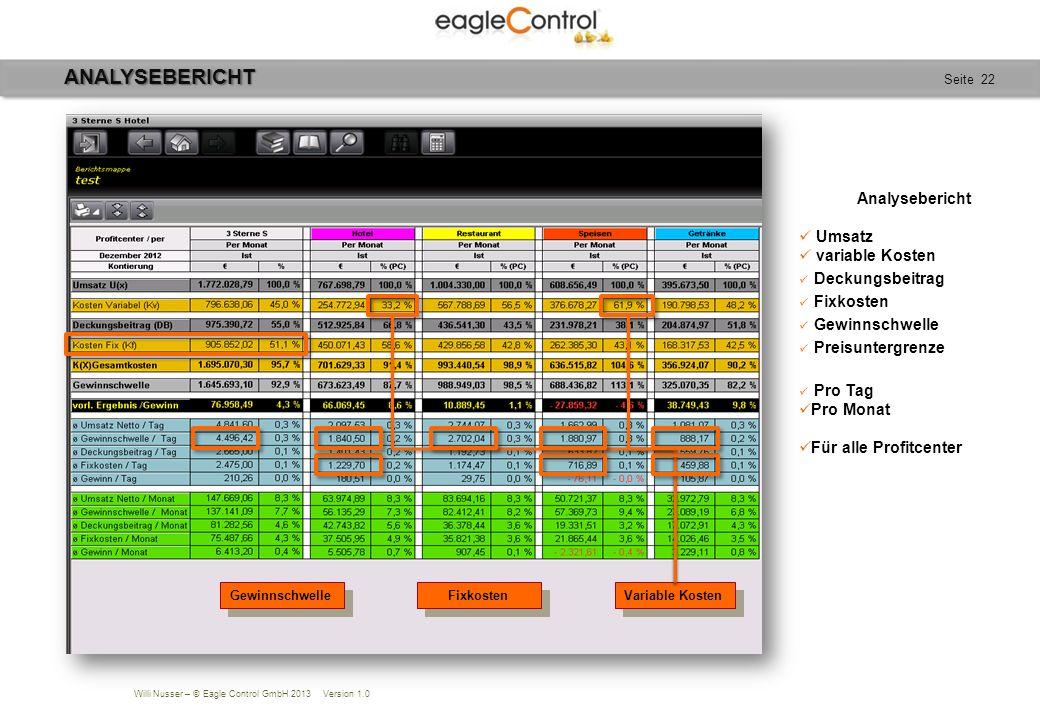 Willi Nusser – © Eagle Control GmbH 2013 Version 1.0 Seite 22ANALYSEBERICHT Analysebericht Umsatz variable Kosten Deckungsbeitrag Fixkosten Gewinnschw