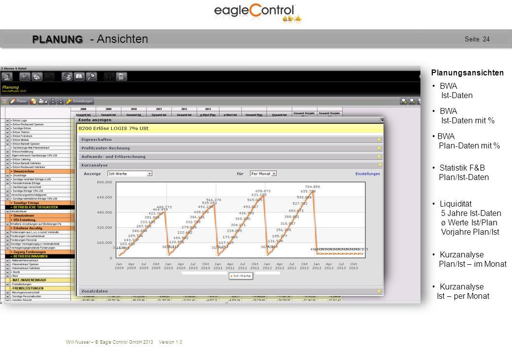 Willi Nusser – © Eagle Control GmbH 2013 Version 1.0 Seite 24 PLANUNG PLANUNG - Ansichten Planungsansichten BWA Ist-Daten BWA Ist-Daten mit % BWA Plan