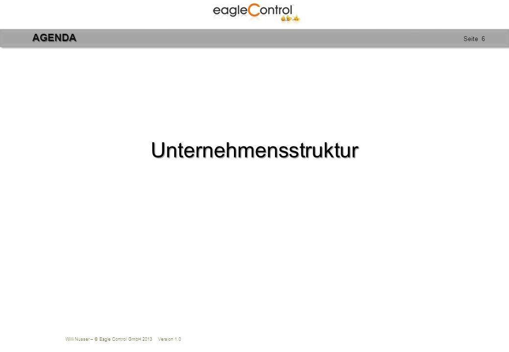 Willi Nusser – © Eagle Control GmbH 2013 Version 1.0 Seite 7 Unternehmensstruktur Hierarische Strukturierung Für jeden Betrieb individuell Vorteil: Struktur ist in allen Tools verfügbar: Konten, Kontengruppen und Berichte.