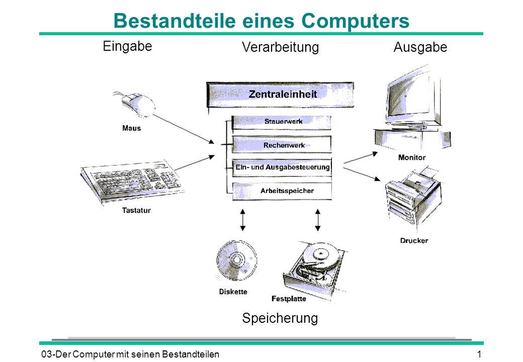 03-Der Computer mit seinen Bestandteilen22 Formatieren von Disketten l Auf jeder Seite 80 Spuren und 18 Sektoren l Pro Sektor und Spur 512 Byte l 2 Seiten * 80 Spuren * 18 Sektoren * 512 Byte = 1.474.560 Byte = 1.440 KByte = 1,44 MByte