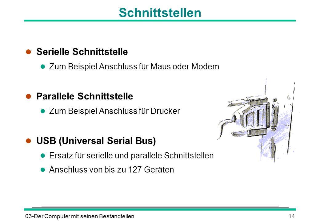 03-Der Computer mit seinen Bestandteilen14 Schnittstellen l Serielle Schnittstelle l Zum Beispiel Anschluss für Maus oder Modem l Parallele Schnittste