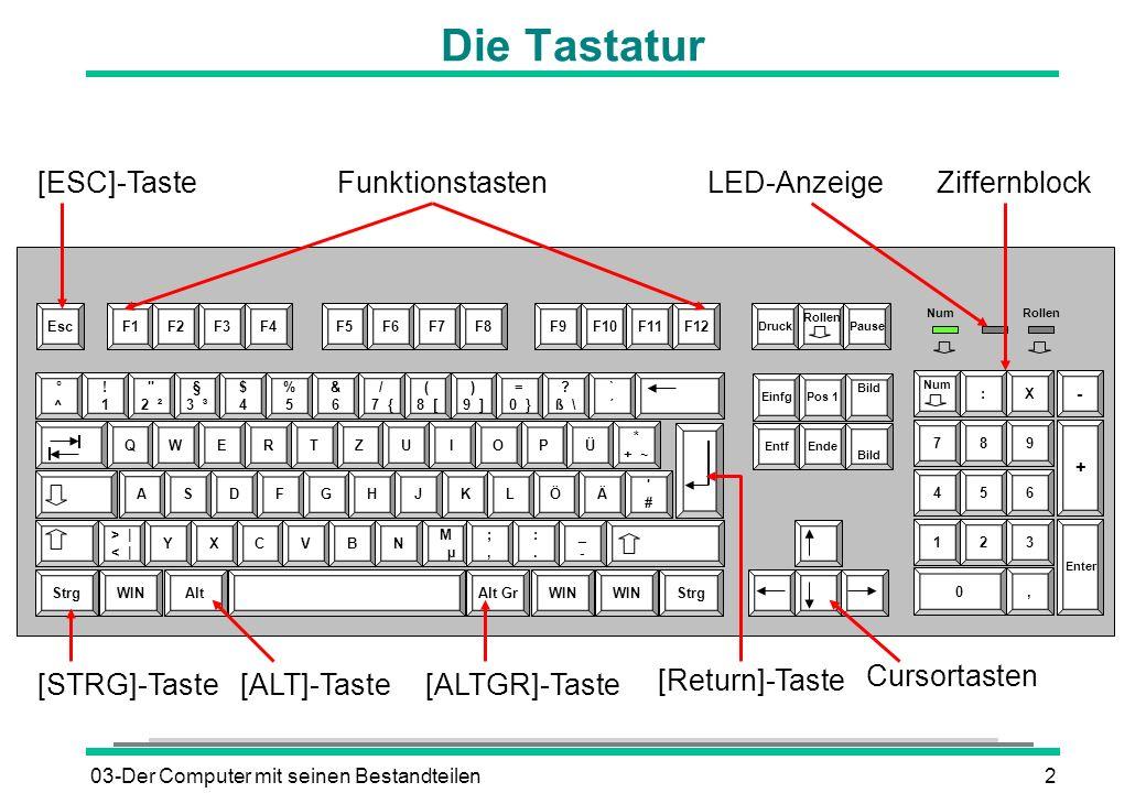 03-Der Computer mit seinen Bestandteilen23 Funktionsweise von Disketten l Aufbau und Arbeitsweise l Flexible oder starre Kunststoffscheibe mit einer magnetisierbaren Oberfläche l Bezeichnungen 5 1/4 DD, Kapazität 360 KB 3 1/2 DD, Kapazität 720 KB 5 1/4 HD, Kapazität 1,2 MB 3 1/2 HD, Kapazität 1,4 MB LS-Disks, Kapazität 120 MB Zip-Disks, Kapazität 100 MB - 250 MB