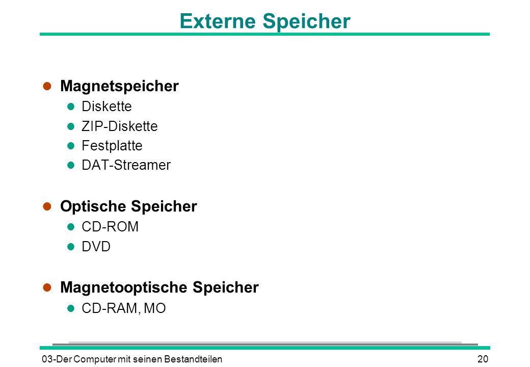 03-Der Computer mit seinen Bestandteilen20 Externe Speicher l Magnetspeicher l Diskette l ZIP-Diskette l Festplatte l DAT-Streamer l Optische Speicher