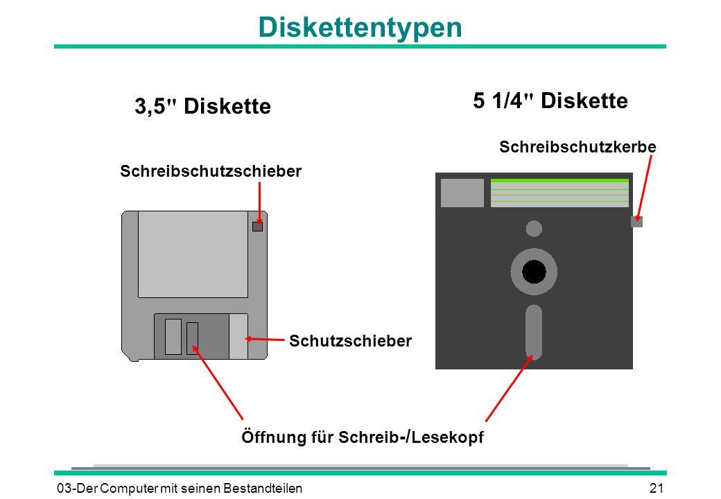 03-Der Computer mit seinen Bestandteilen21 Diskettentypen Öffnung für Schreib -/ Lesekopf Schreibschutzschieber Schreibschutzkerbe Schutzschieber 3,5